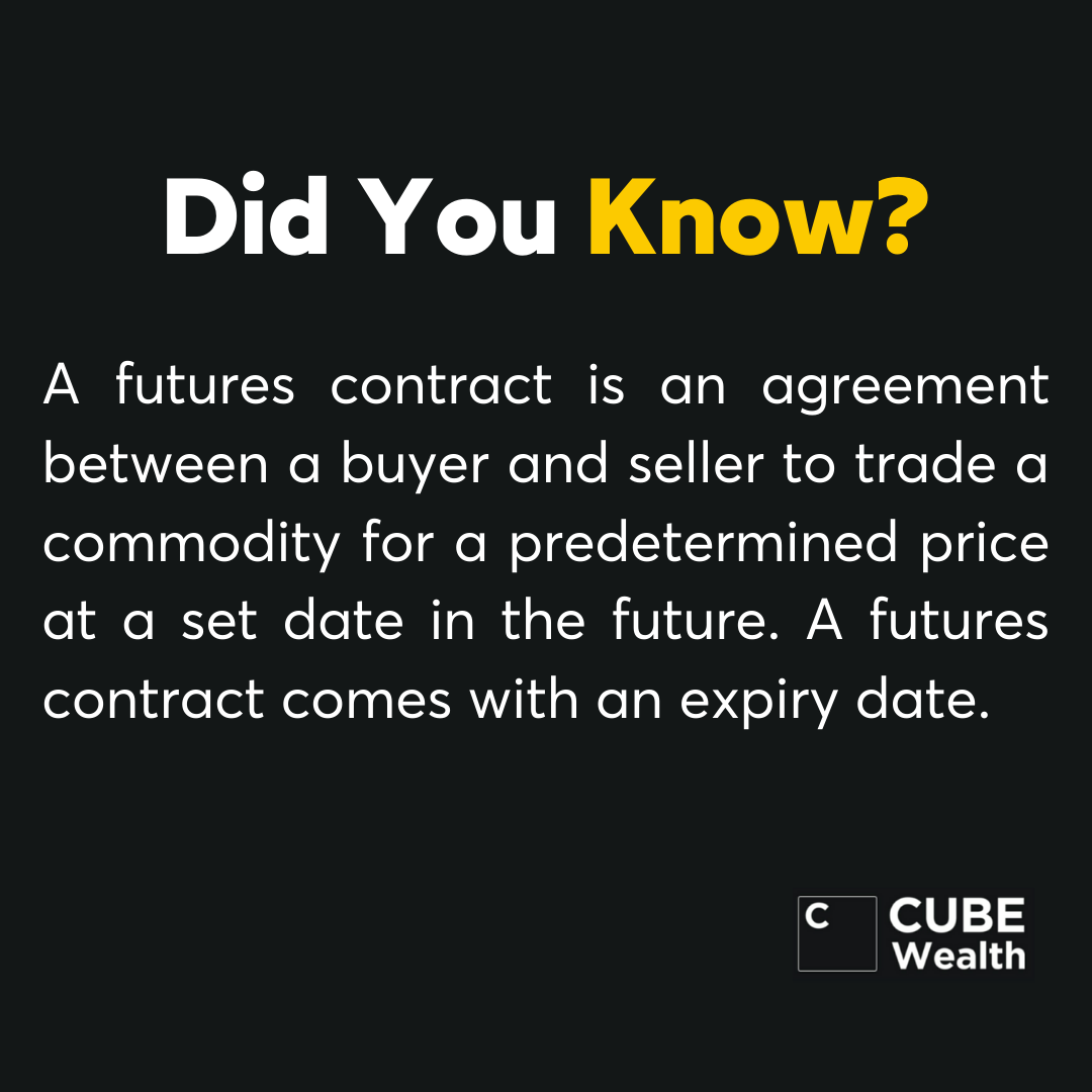 Investment Fact
