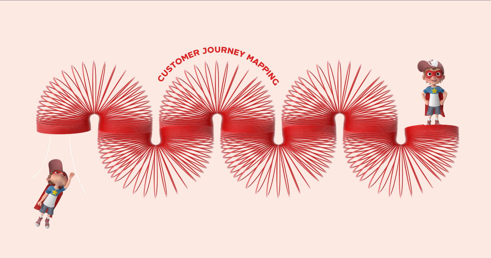 PulsAero customer journey map