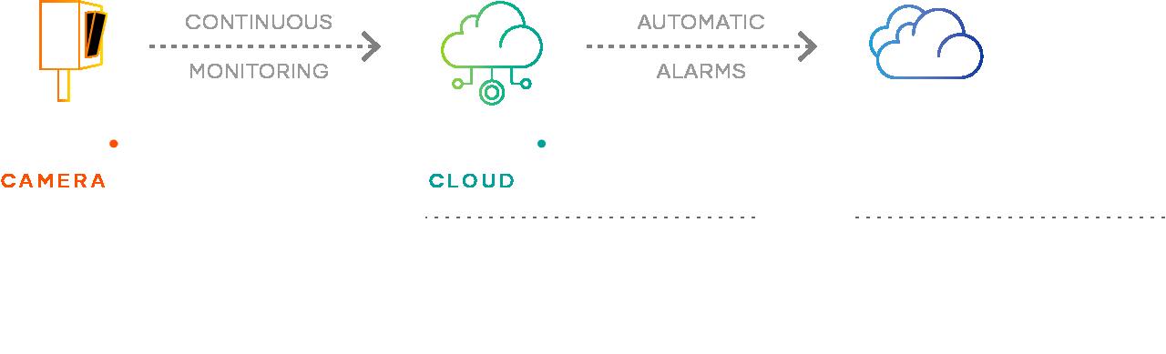 Kuva Technology