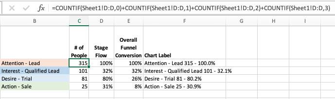 Excel Funnel Screen Shot