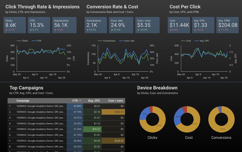 Google Data Studio Screen Shot