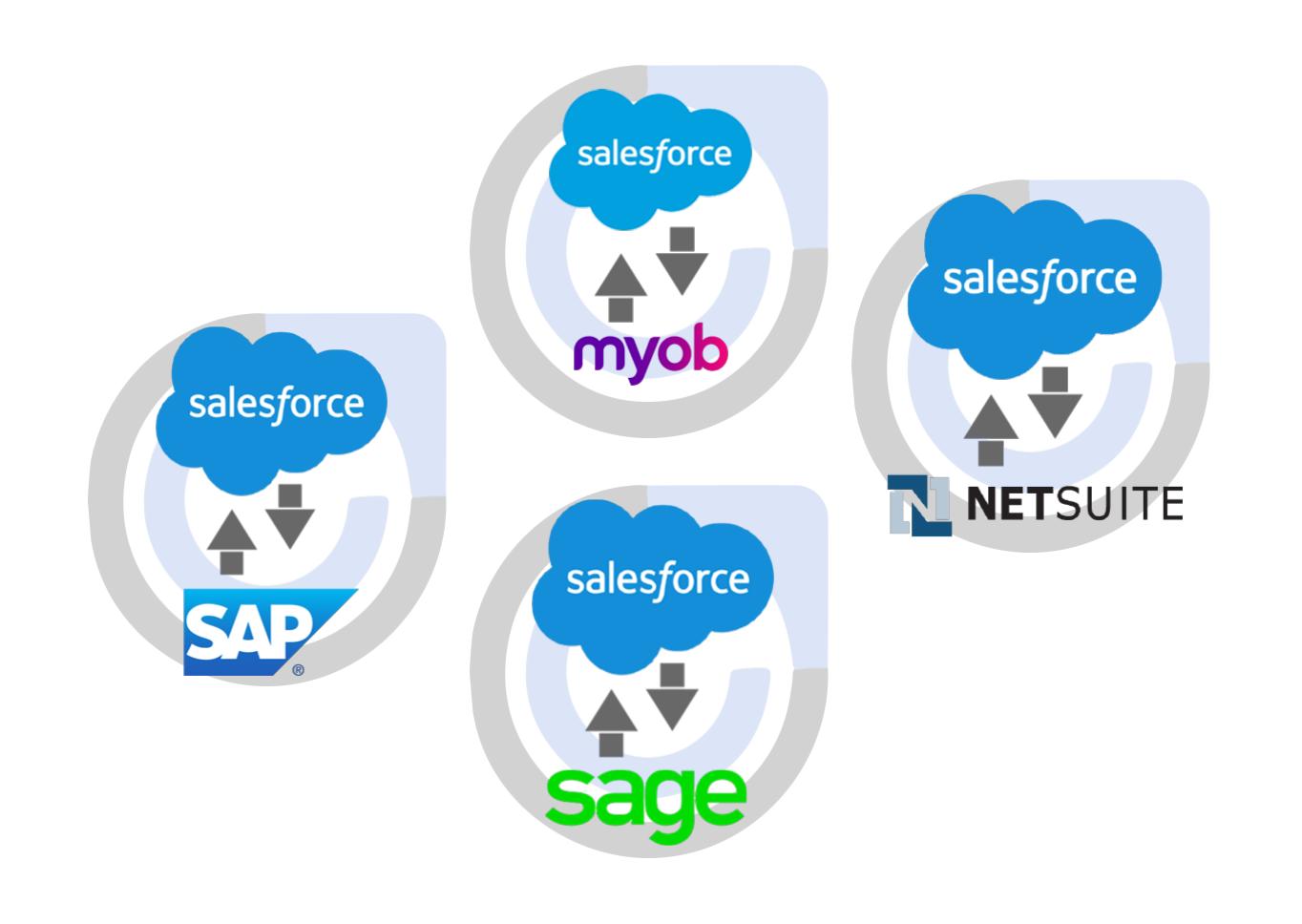 Commercient Integrations Salesforce