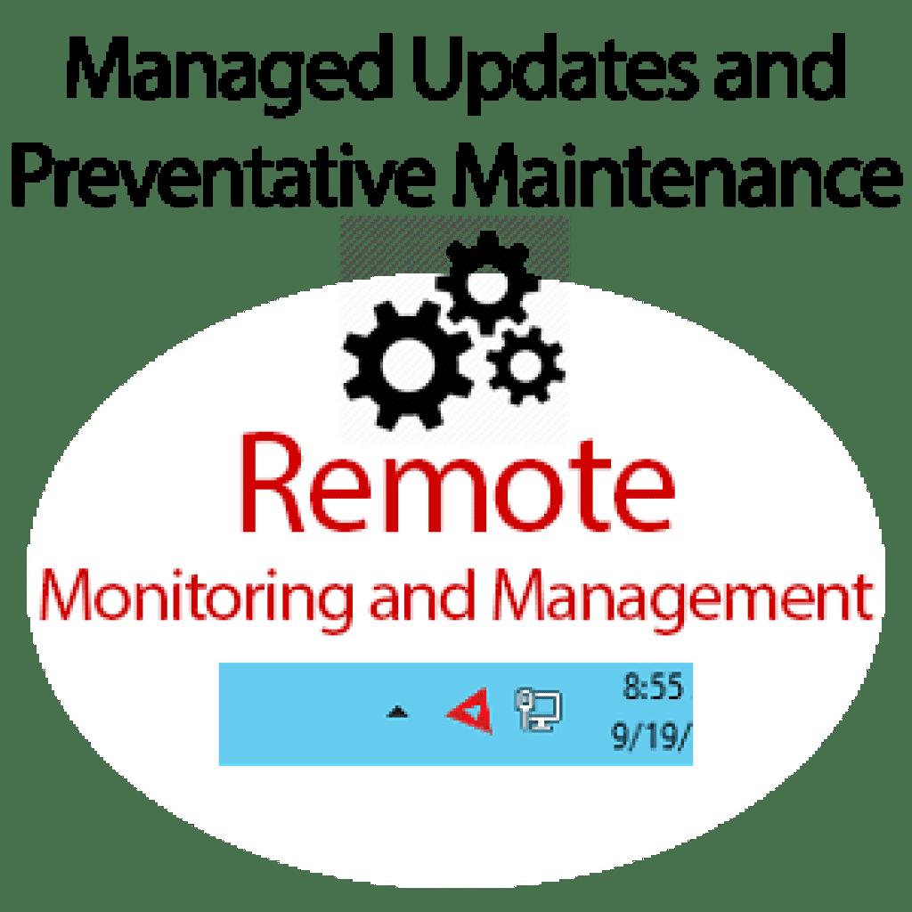 Managed Computer Maintenance Dallas