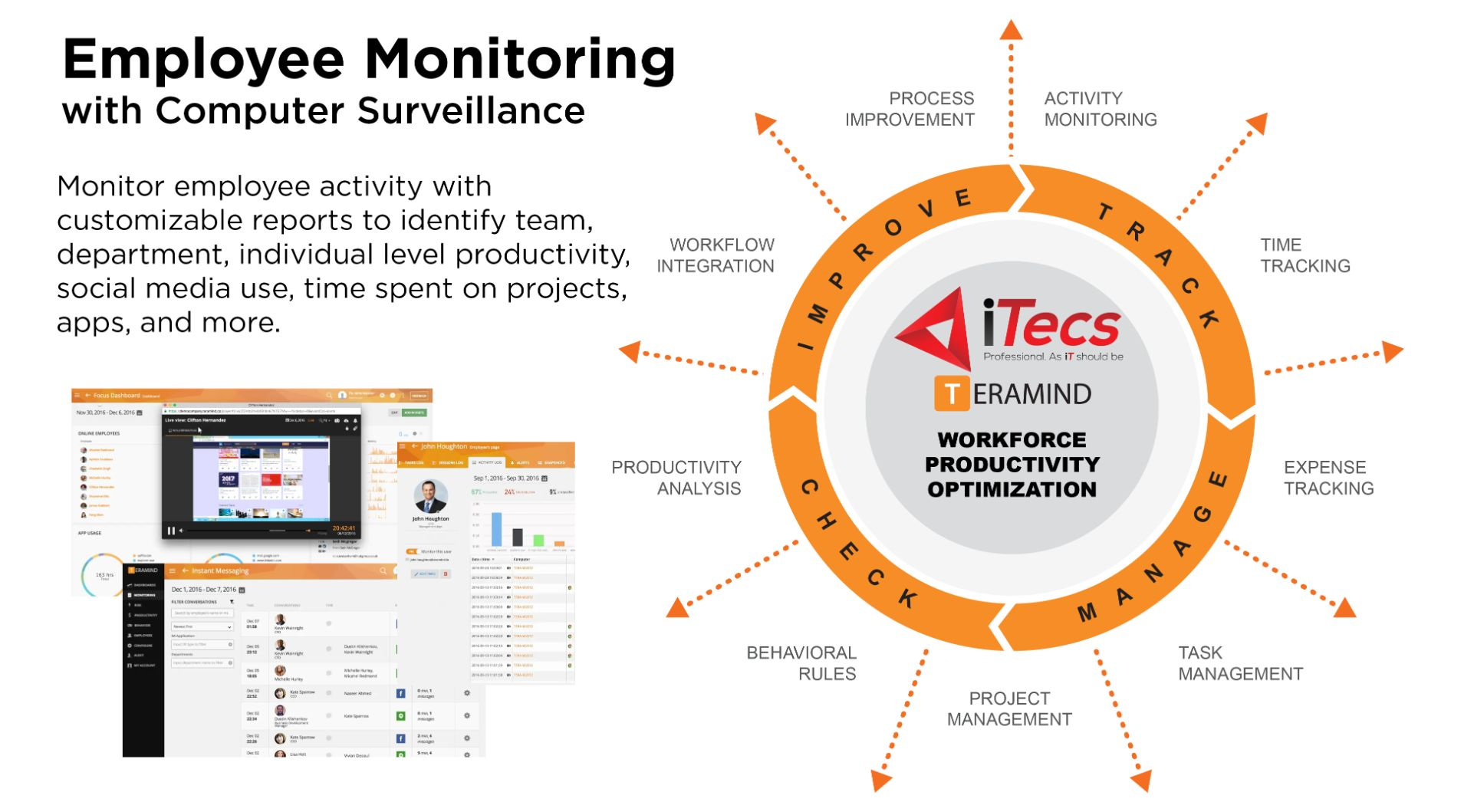 Employee Monitoring with Computer Surveillance by a Dallas Managed IT Services Firm
