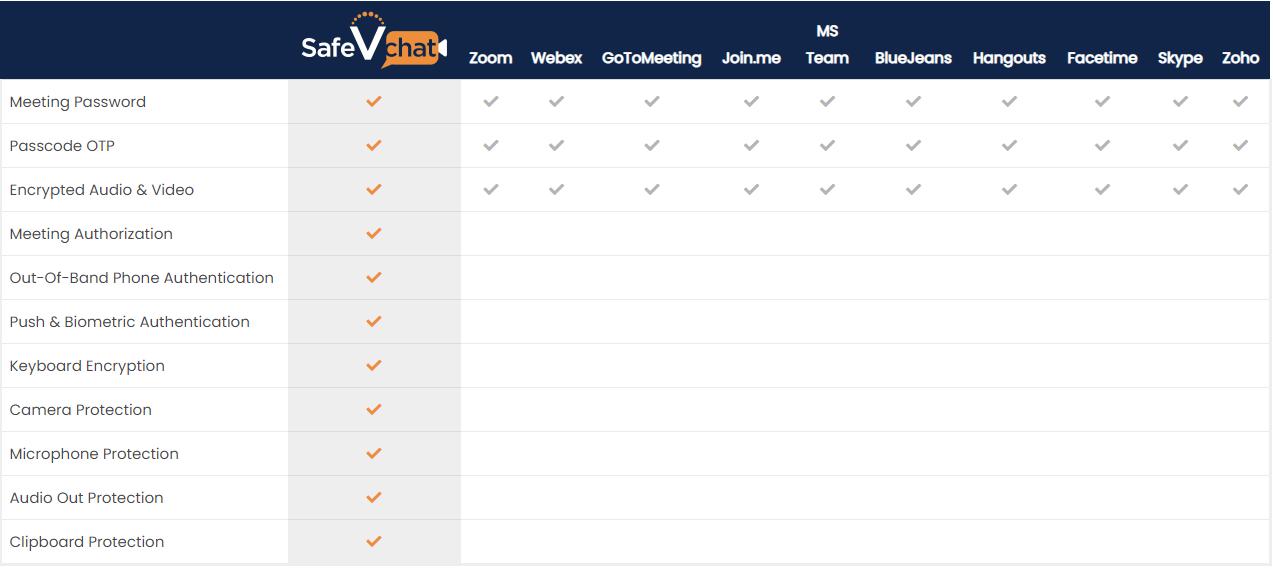 SafeVchat Datasheet
