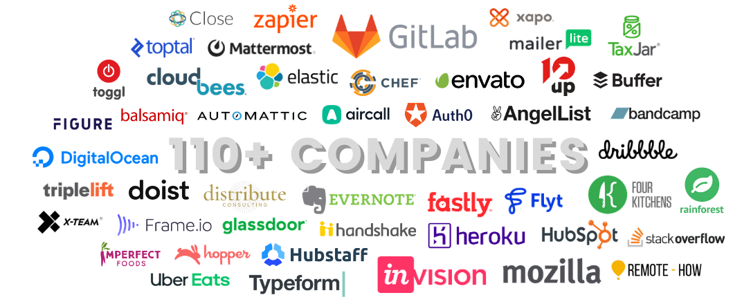 A cluster of logos of remote tech companies and startups.