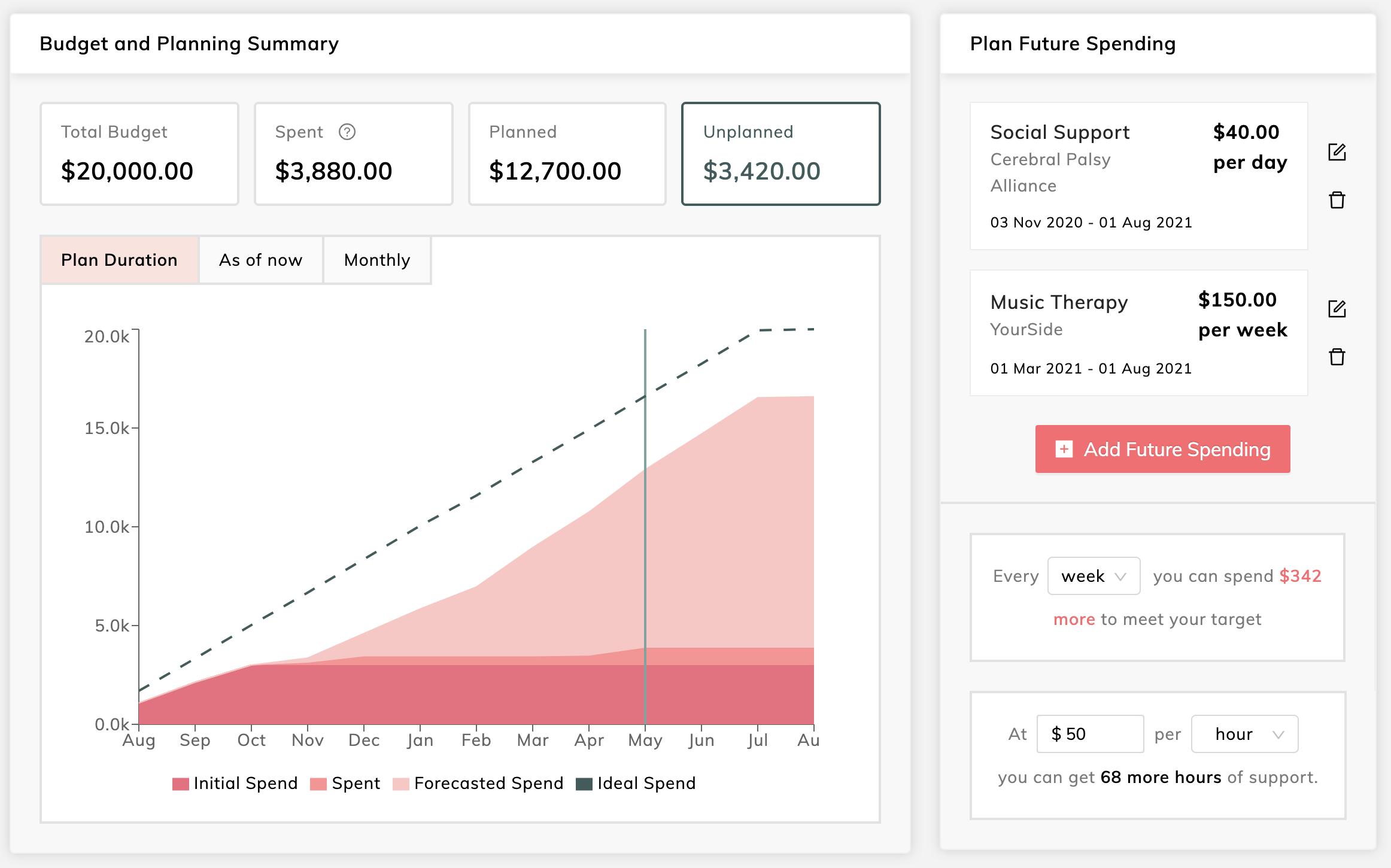 Platform design screenshot showing tool for planning of funds