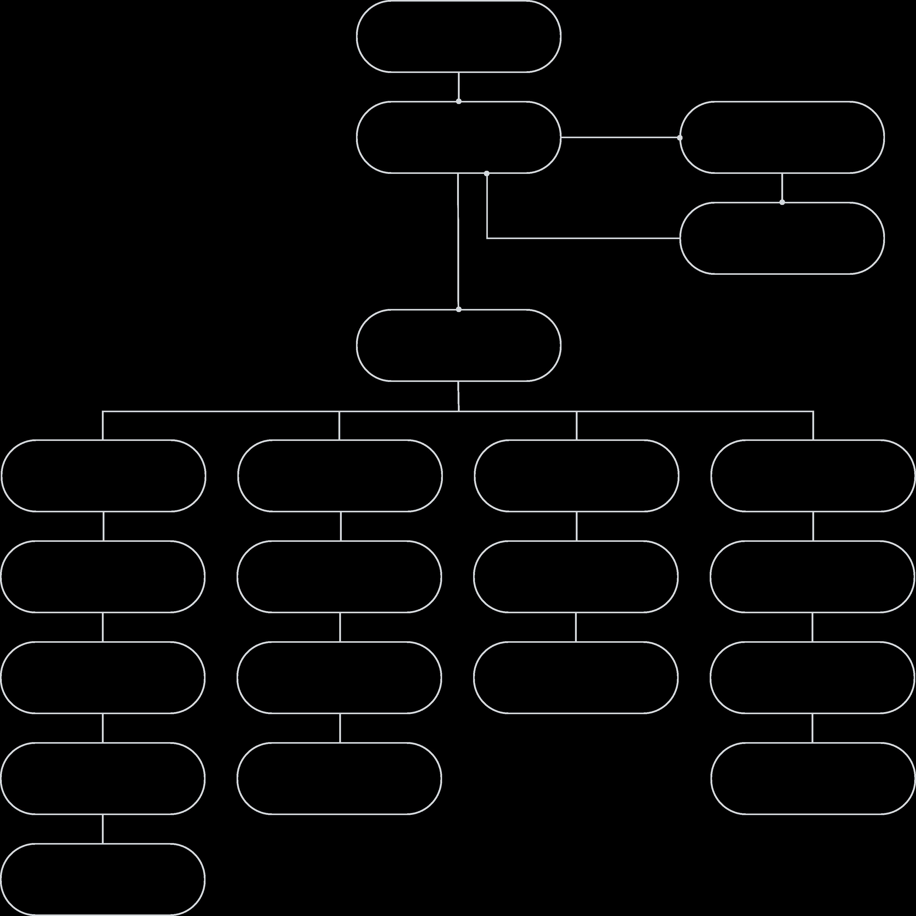 User Flow - Case Max-Planck-Institut