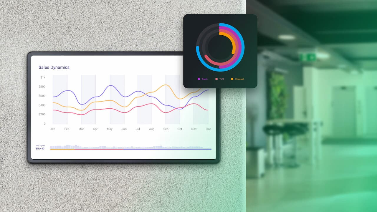 Digital Signage Market in Numbers: How It Looks Now and What to Expect Within Next 5 Years!