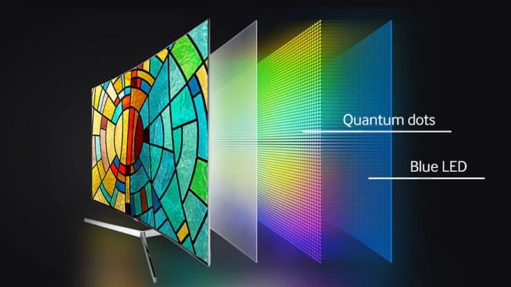 microLED and Quantum Dots