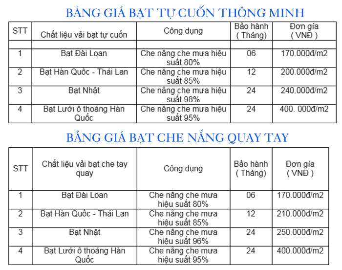 Mái hiên di động giá bao nhiêu tiền 1m | Mái hiên giá rẻ Quán Cafe tại Đắk Lắk , Đắk Nông Giá Rẻ