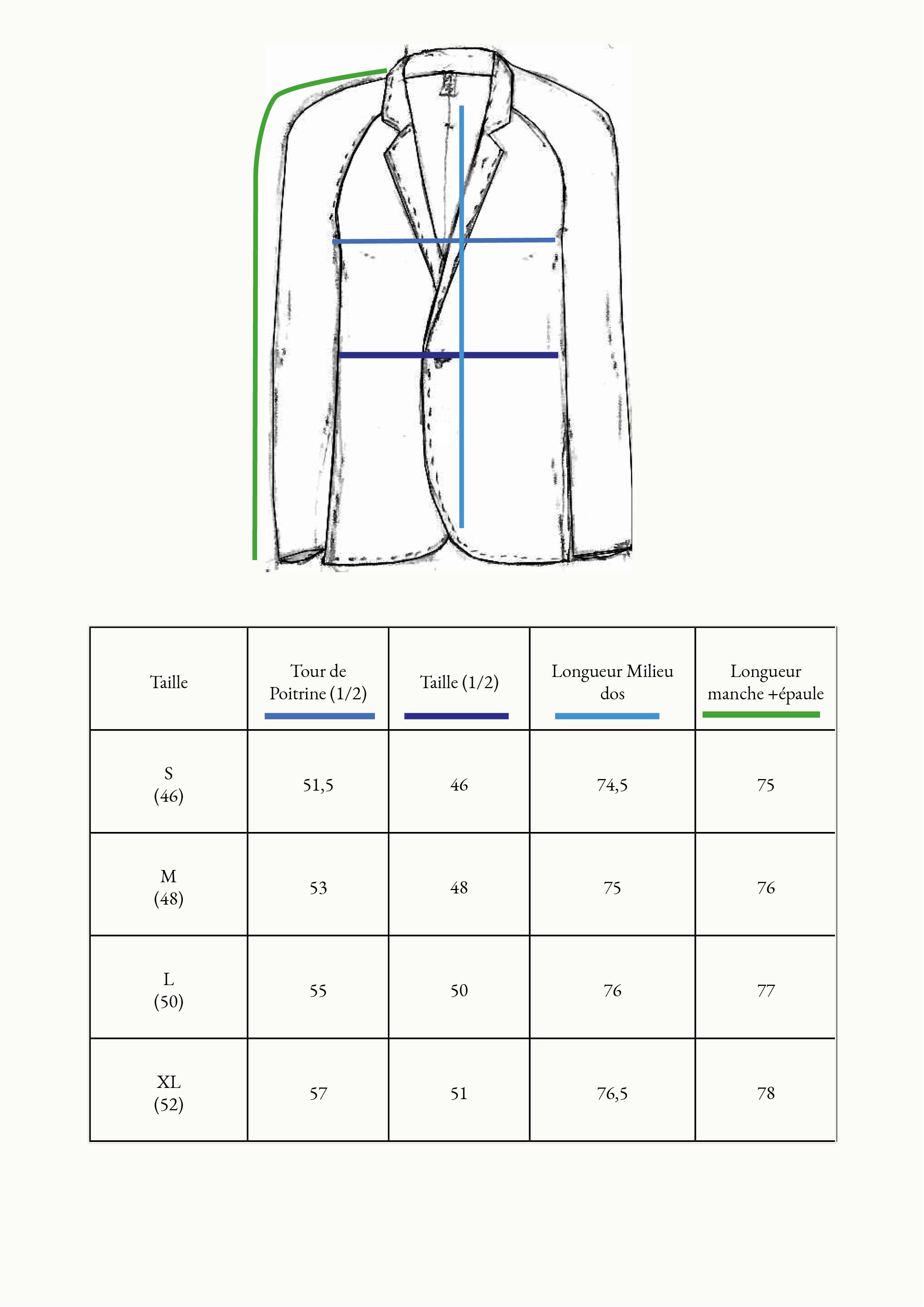 guide taille veste raglan