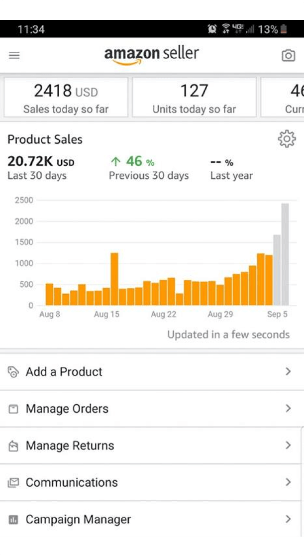 RB2019-Product-Sales