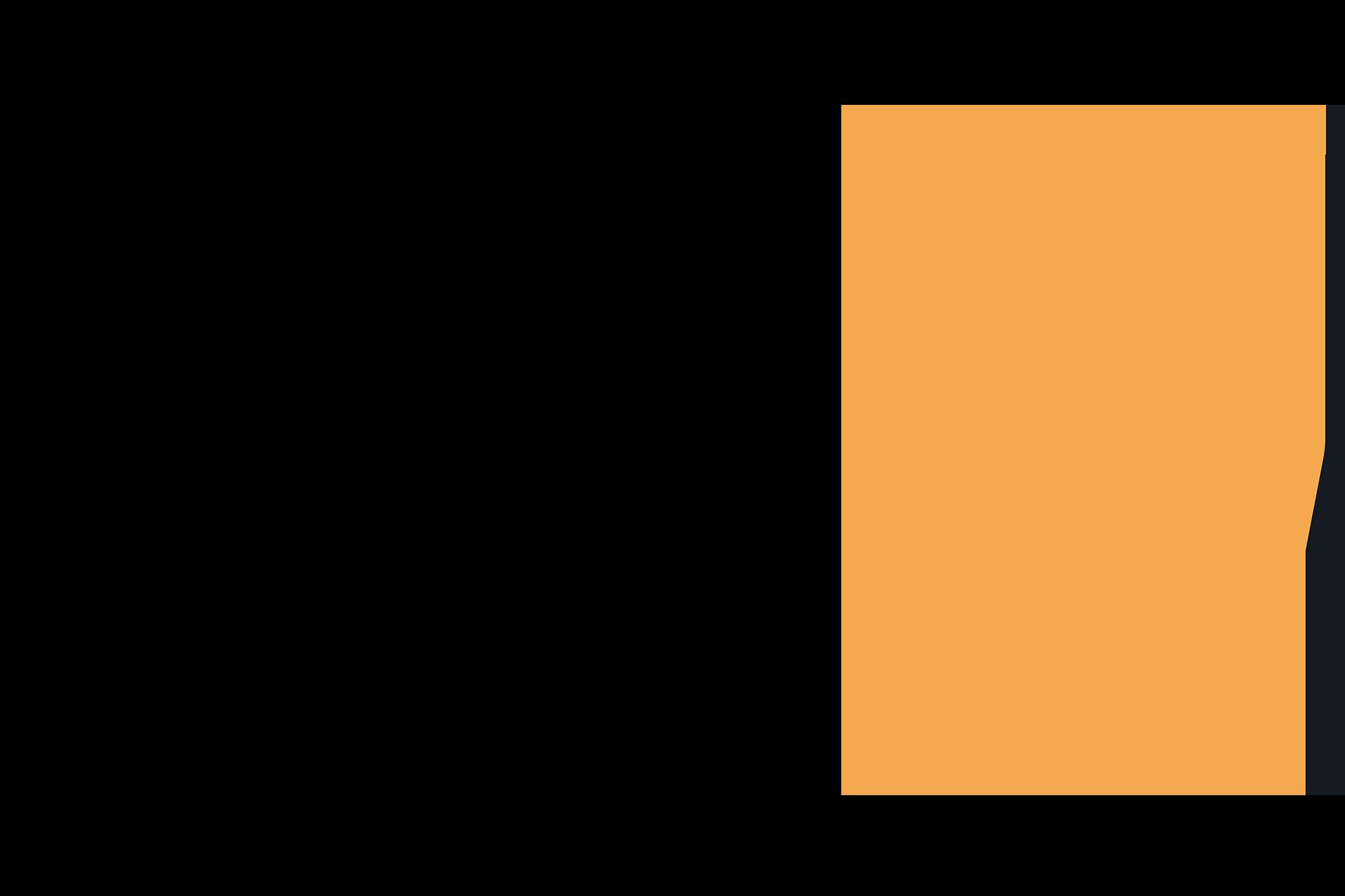 Nightowl logo looking cool