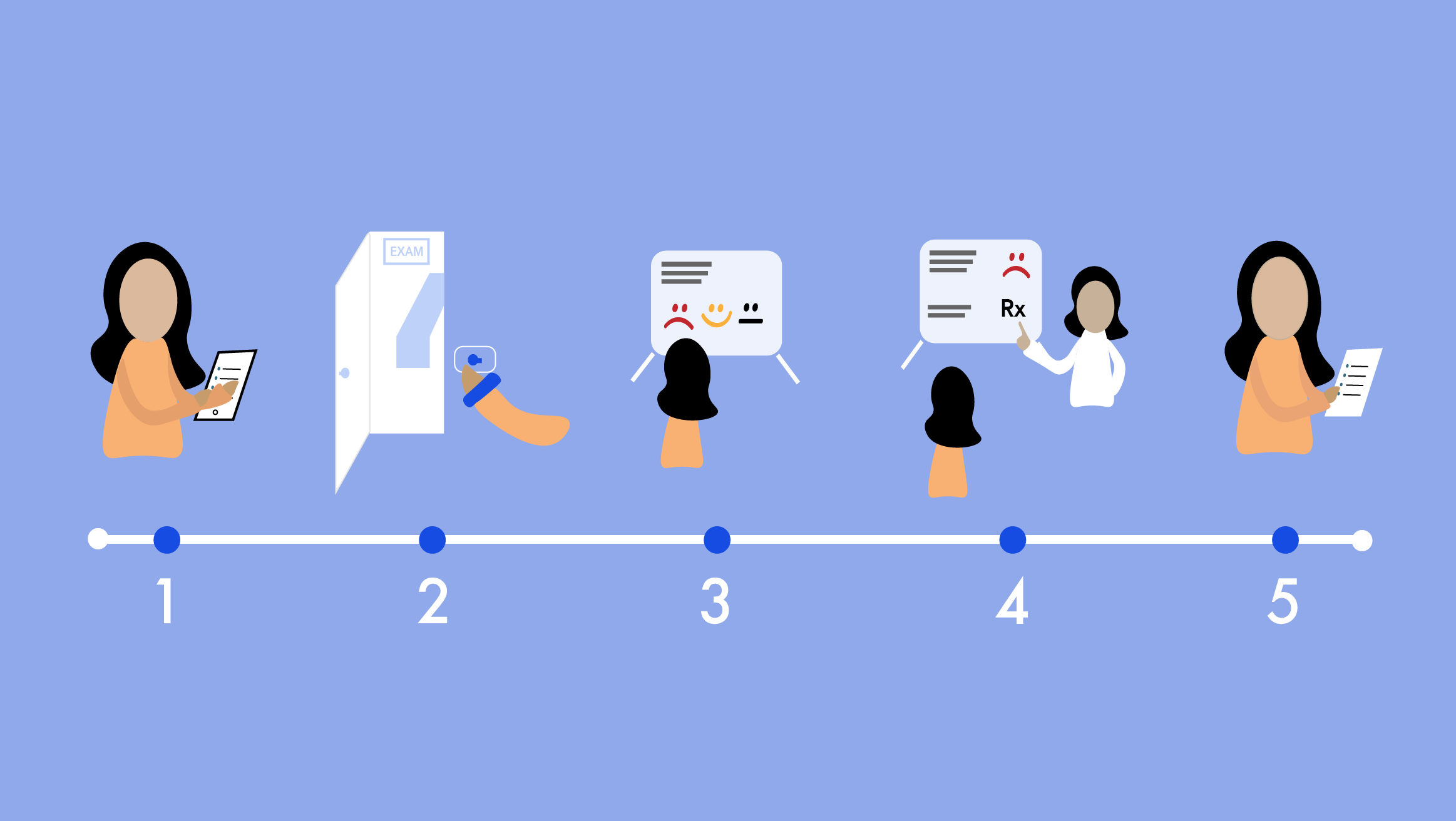 Illustrations depicting the Visualize Service