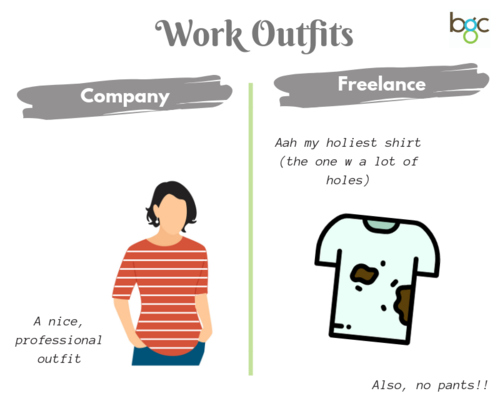 A nice professional outfit vs a shirt with holes and no pants
