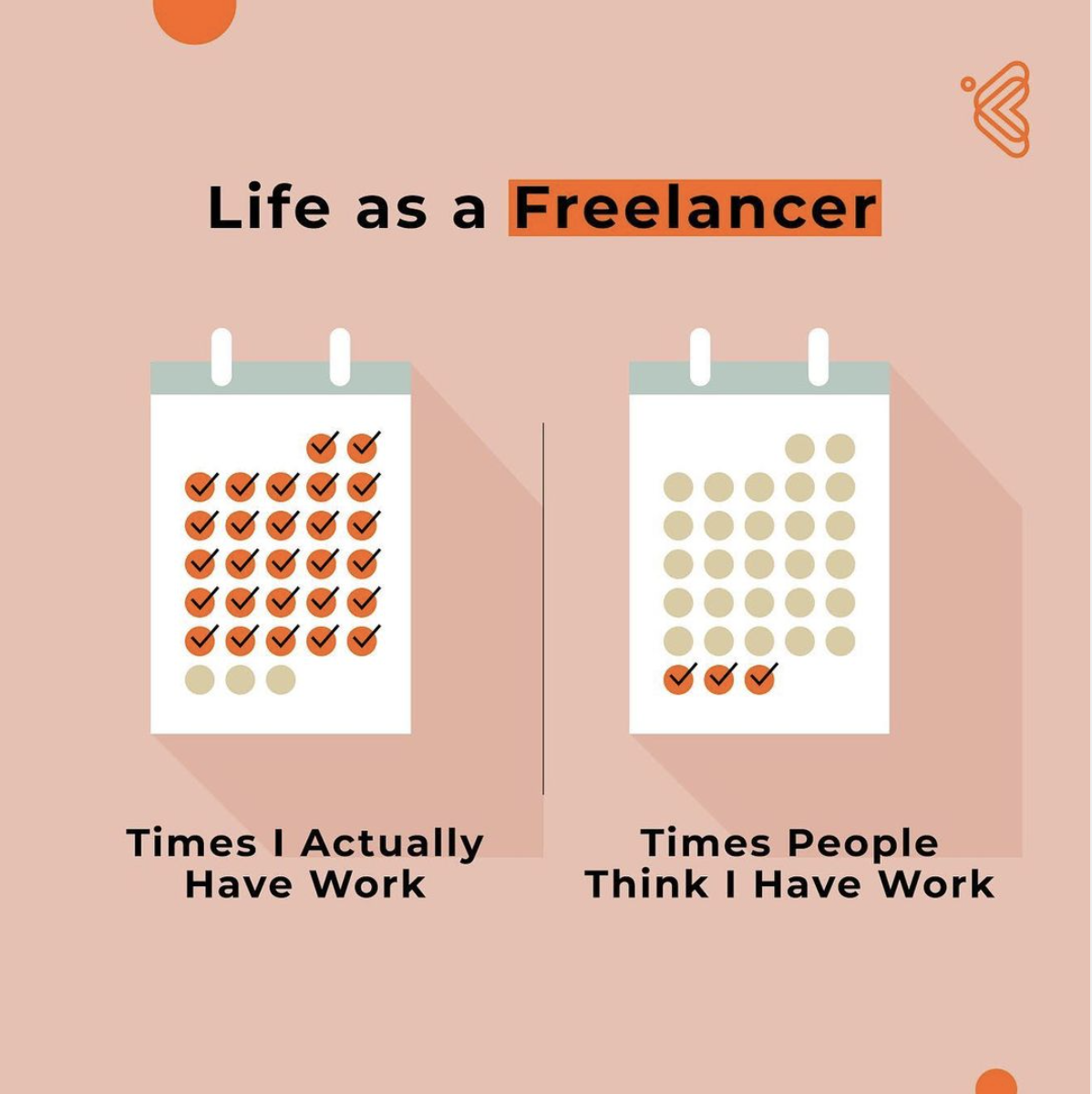 Life as a freelancer: Times I actually have work vs times people think I have work