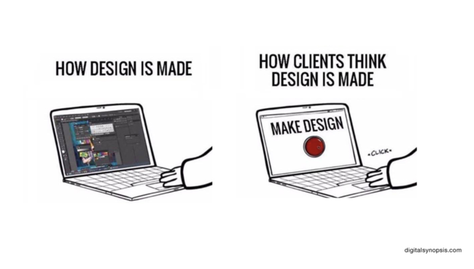 How design is made vs how clients think design is made