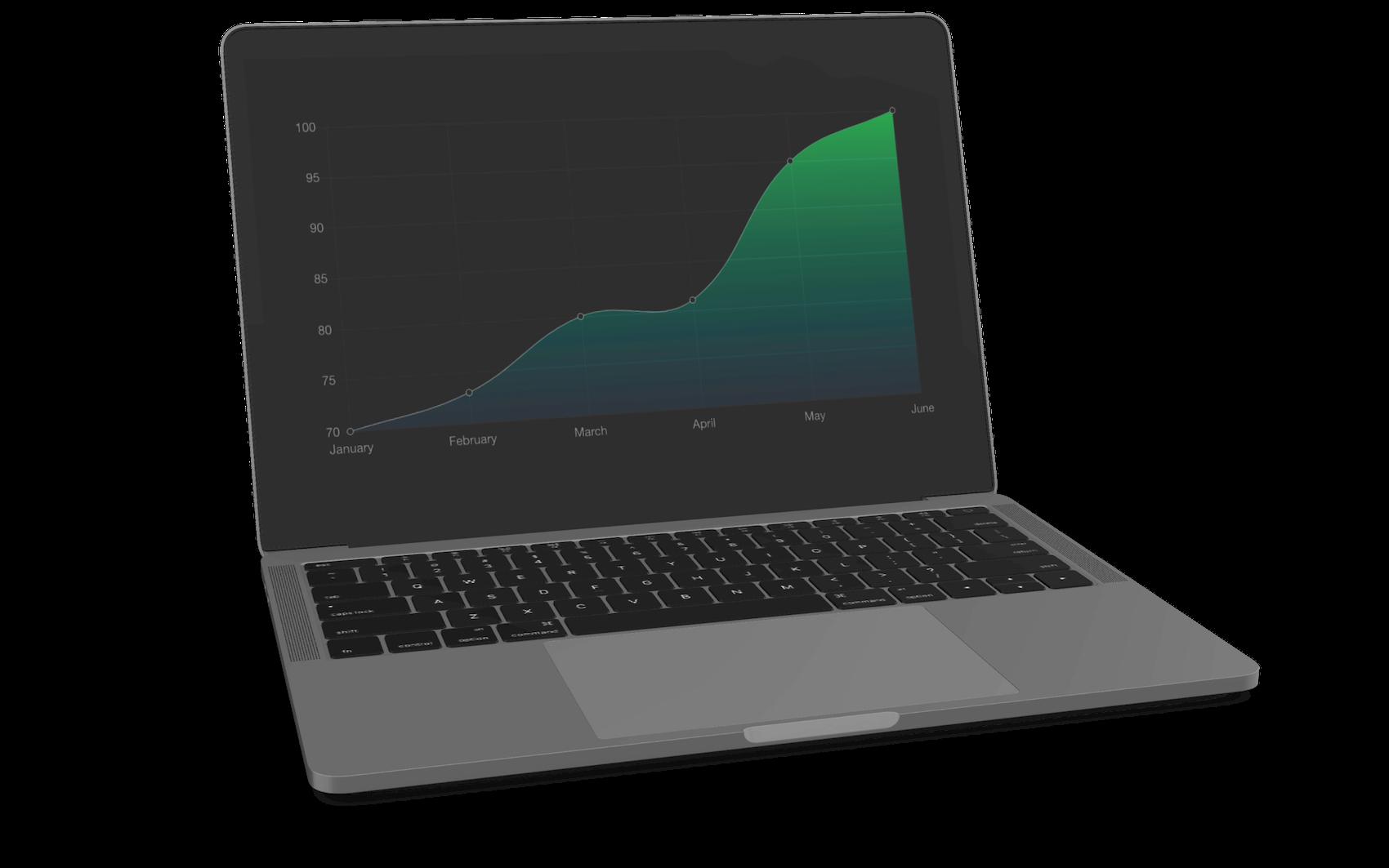 Digital markedsføring og webdesign som skaper resultater