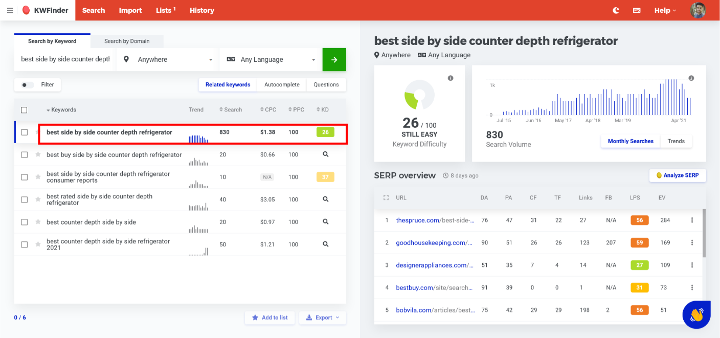 Keyword research tools like KWFinder make it easy to figure out what keywords you should target