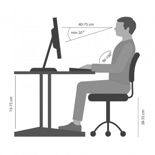 Graphic on correct distances and angles sitting at a desk