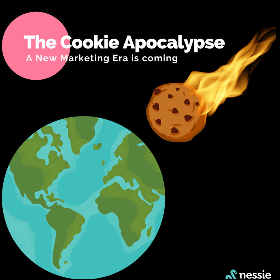 The cookie apocalypse - What if third party data is no longer your primary weapon of choice?