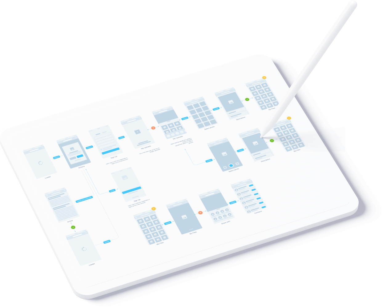 implement a new web framework