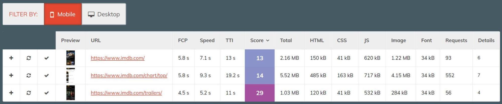 Batch Speed - IMDB