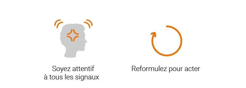 redoubler d'écoute et de reformulation