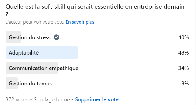 Résultats sondage Eric Salomon