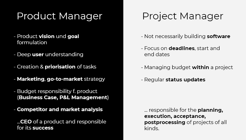 Difference between product manager and project manager