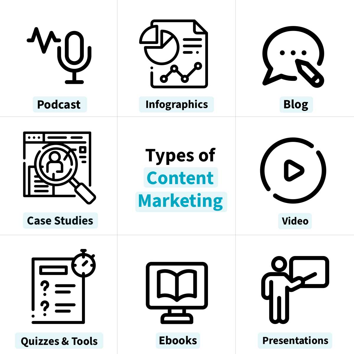 Different Types of Content Marketing including Podcasts, infographics, Case Studies and more