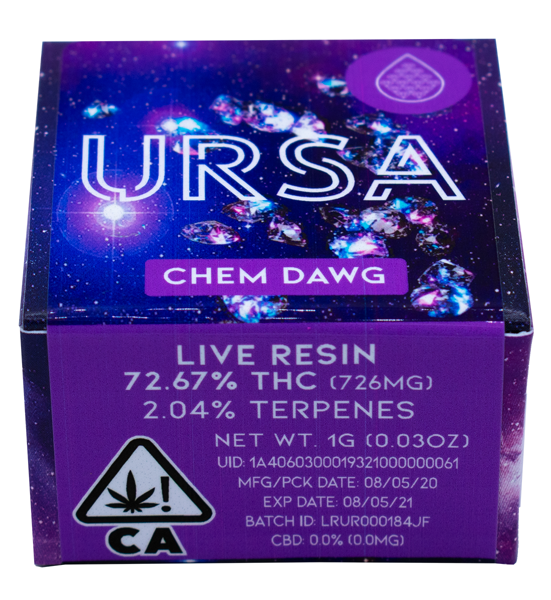 URSA Purple Box vs blue box what is the difference?