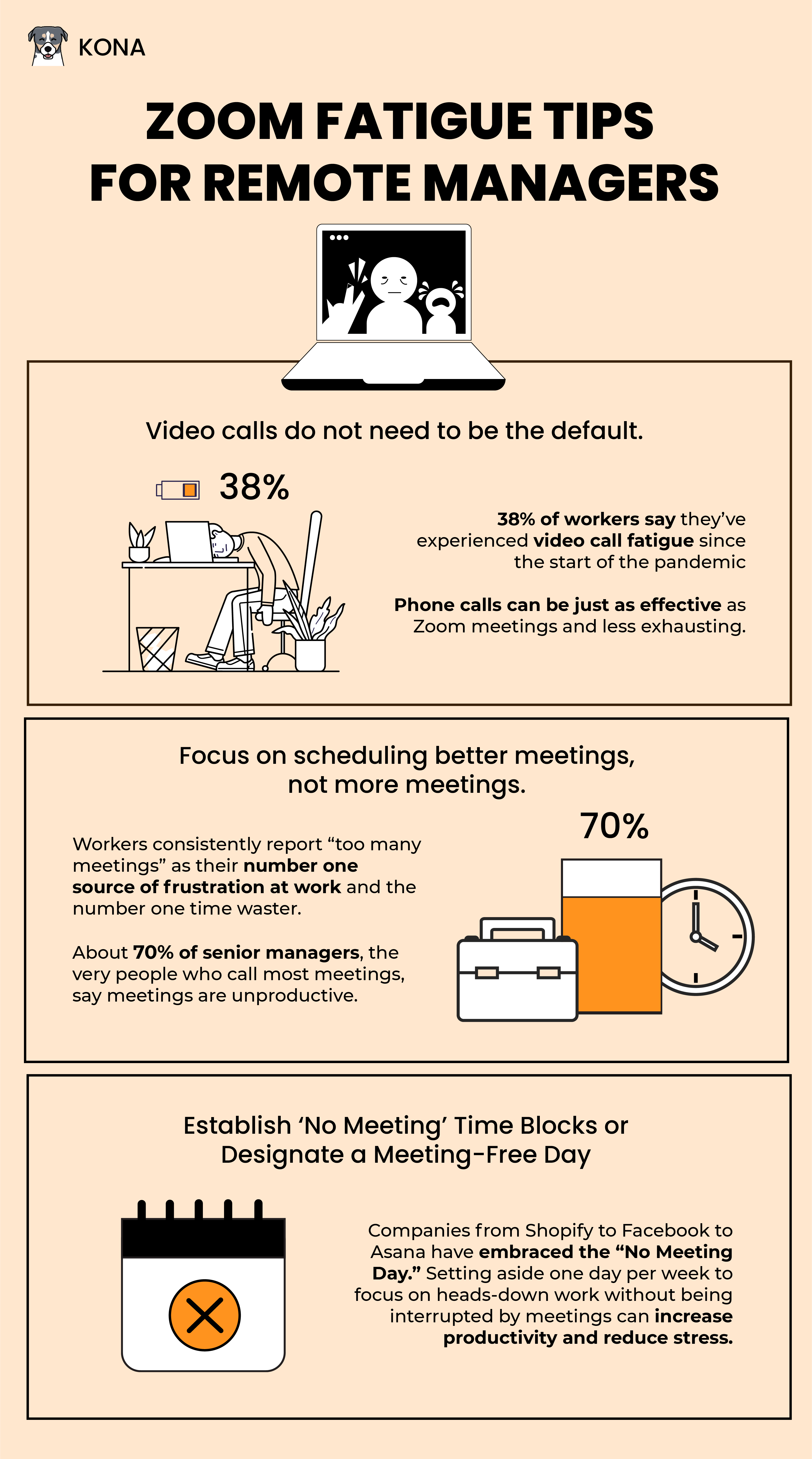 An infographic on Zoom fatigue, its exhaustive effects and remote work solutions.