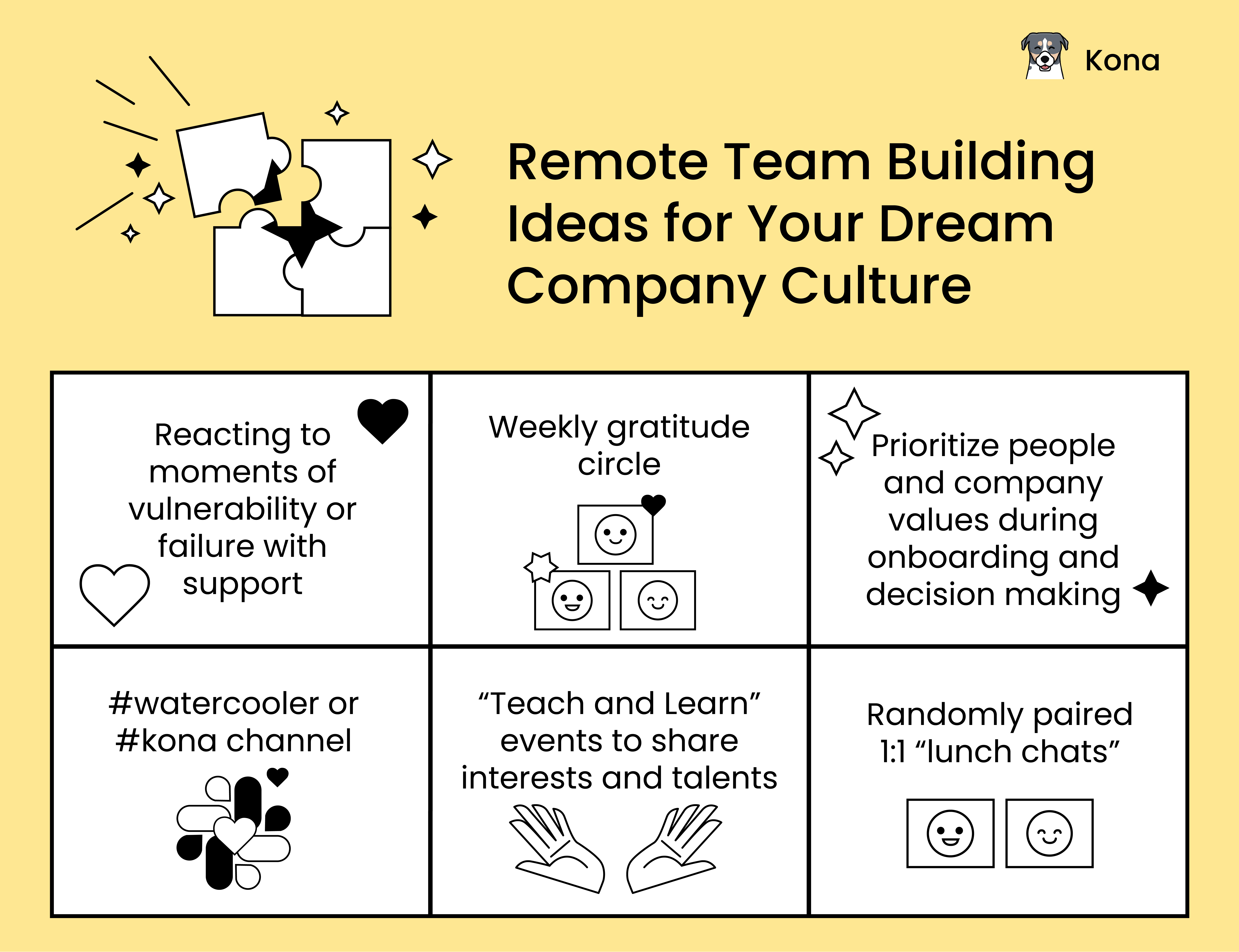 A yellow infographic with six ideas for team building activities.