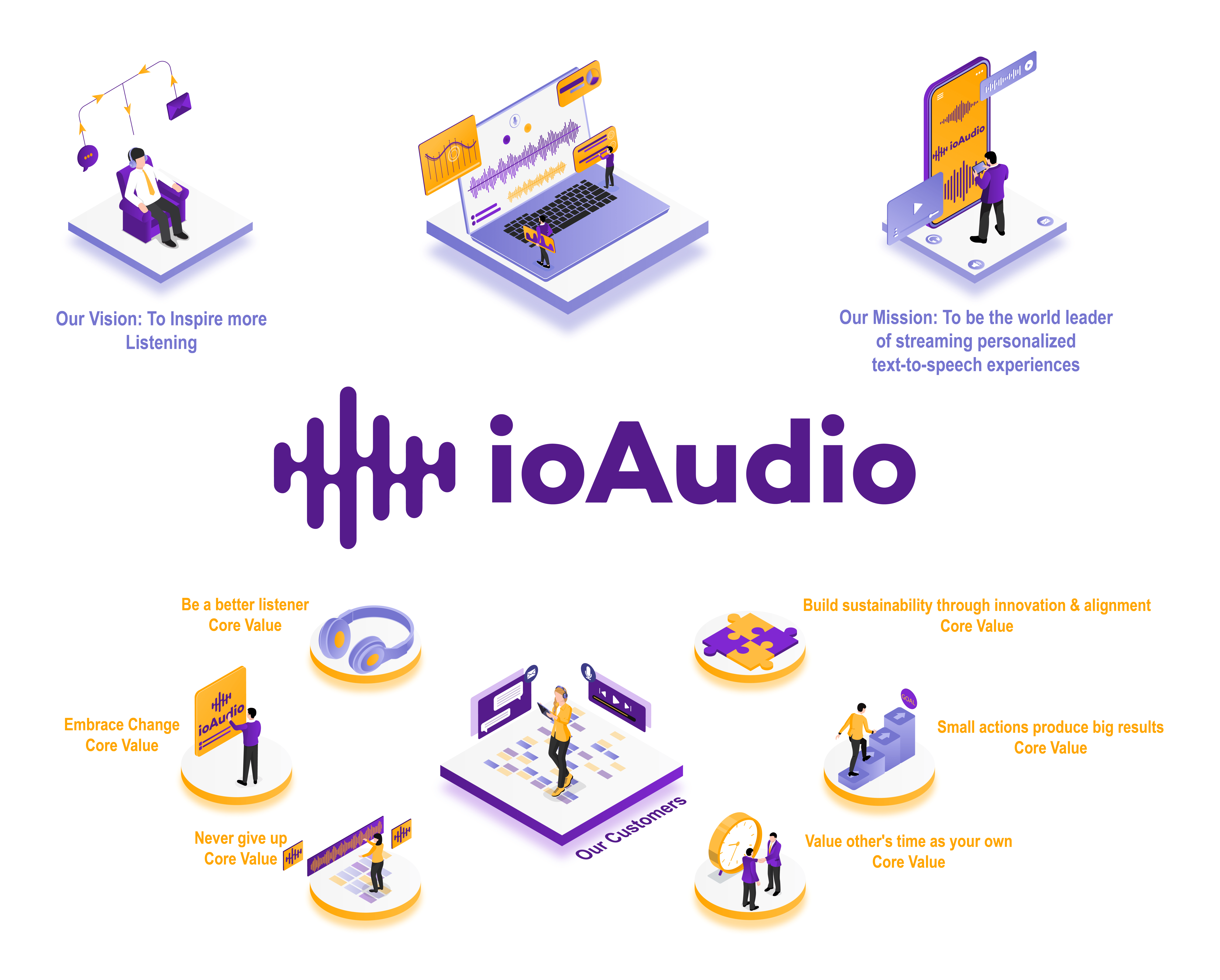 ioAudio's Vision, Mission, and Core Values