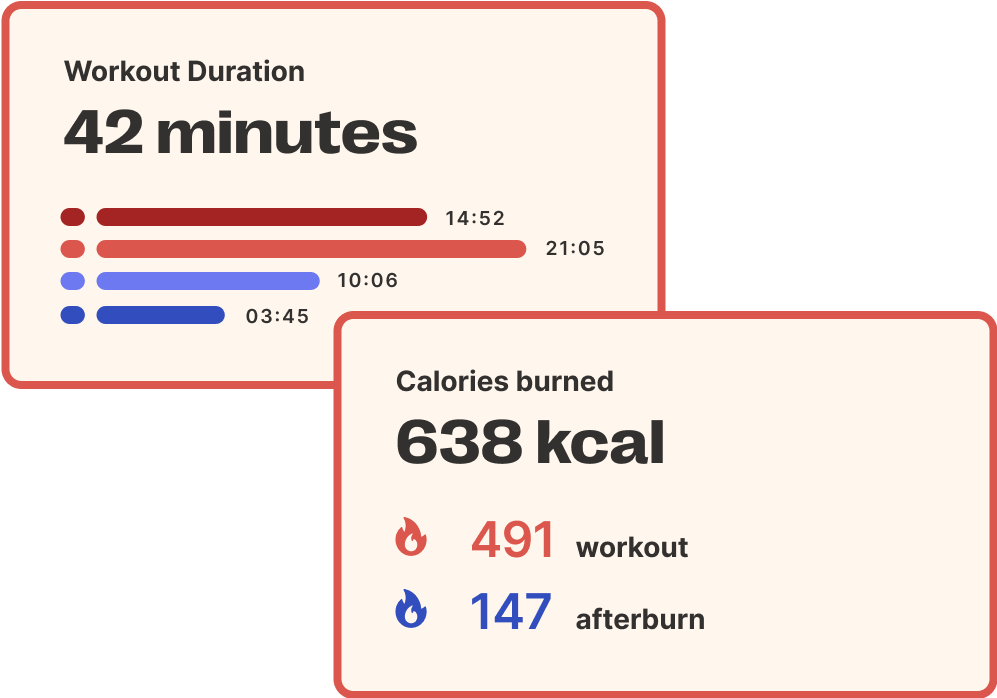 BEAT81 workout results