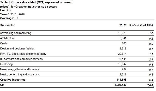 CI GVA stats 2018 650px