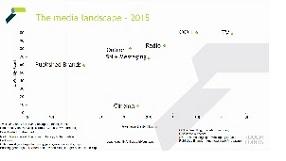 Media landscape image