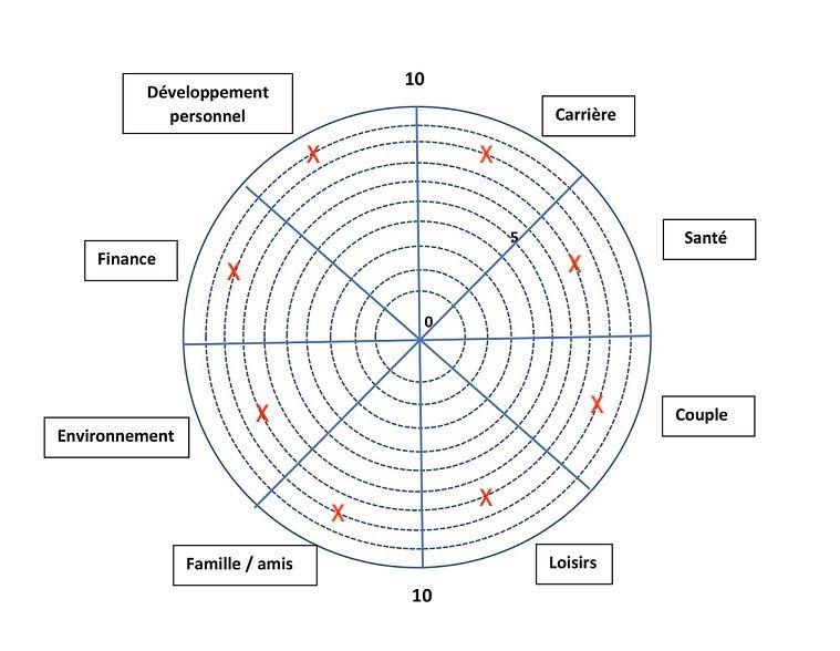 roue-pour-art-blog-1.jpg