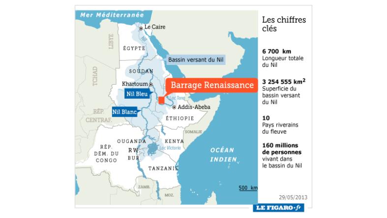Méga-barrage sur le Nil Bleu: Cause de tensions entre l' Egypte, le Soudan et l'Ethiopie