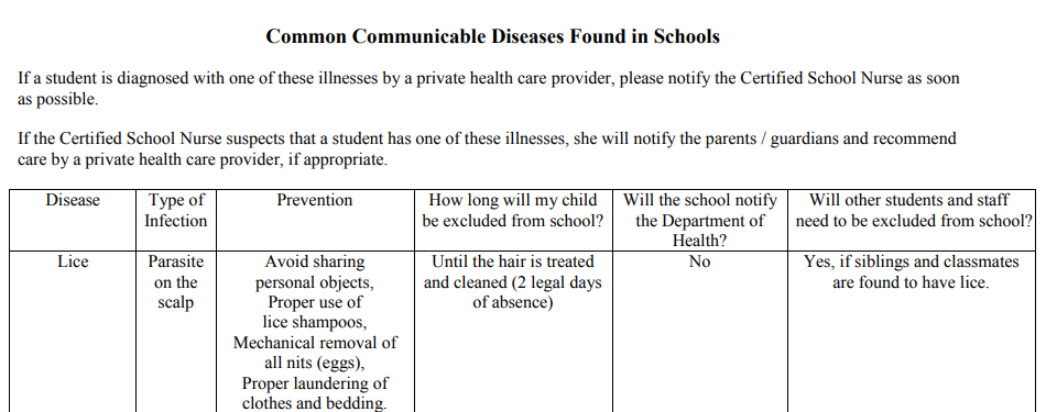 Common Communicable Diseases chart from Reading School District Pennsylvania.