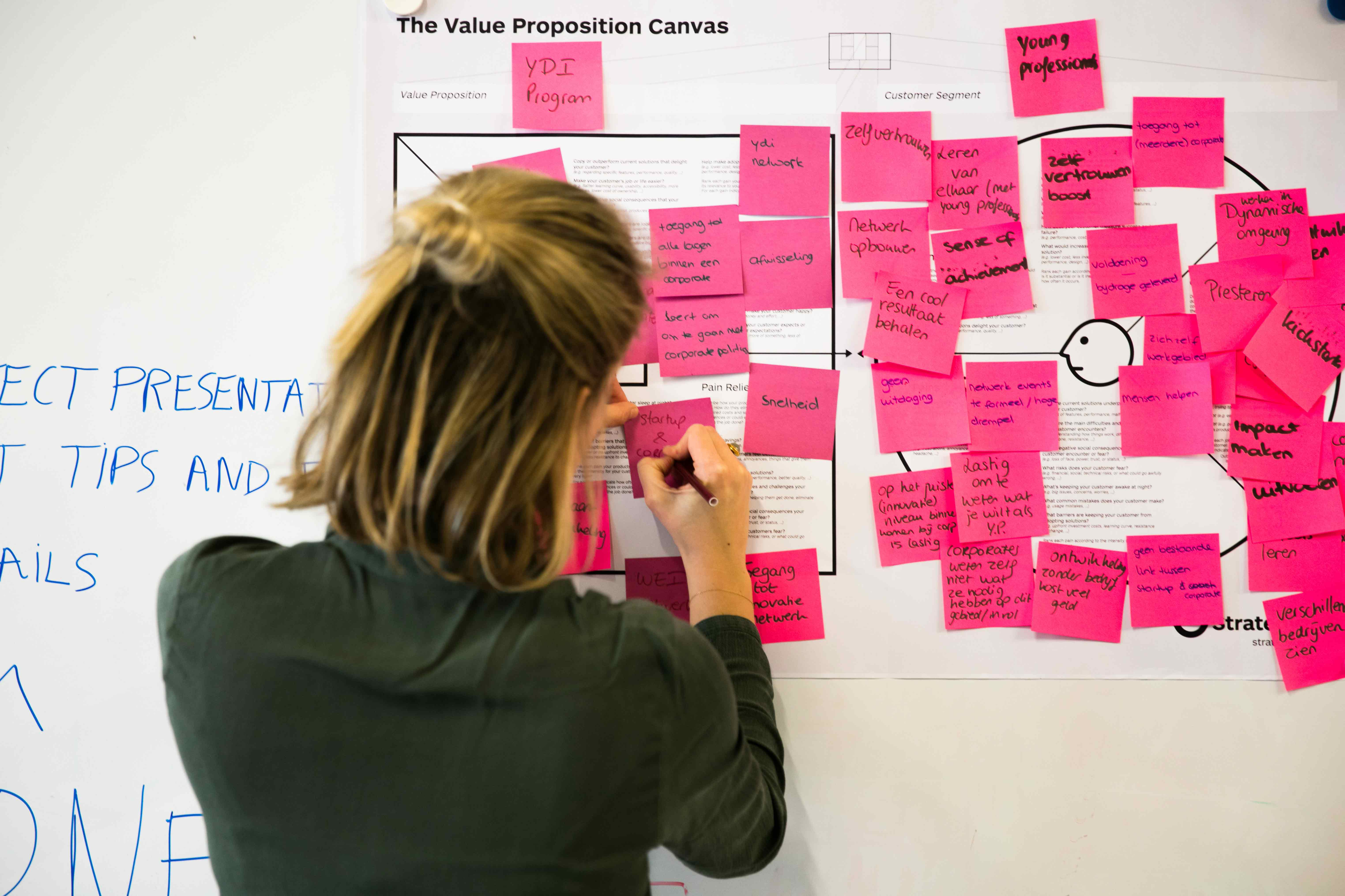 Brainstorm on whiteboard with post-it notes