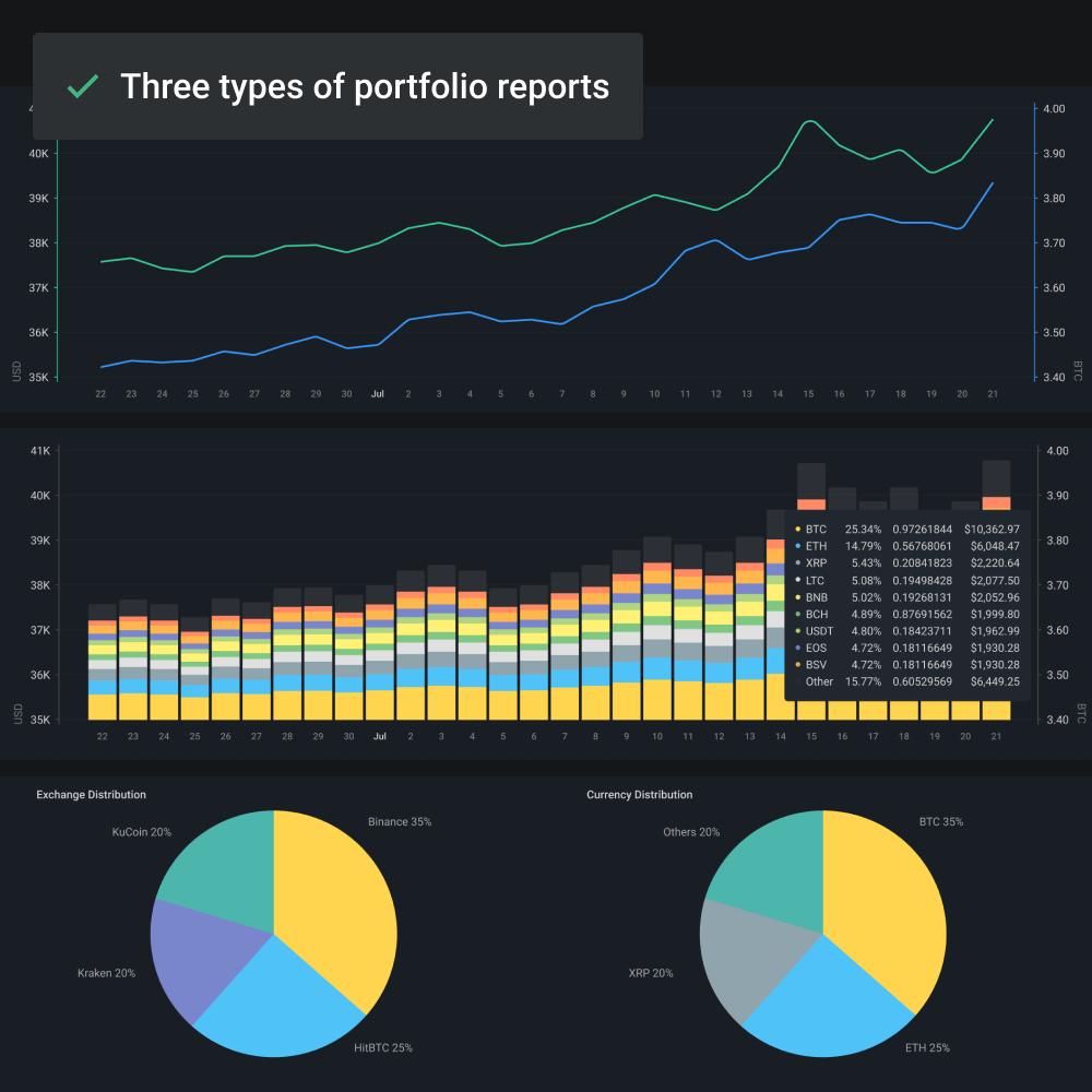 crypto trading tools portfolio
