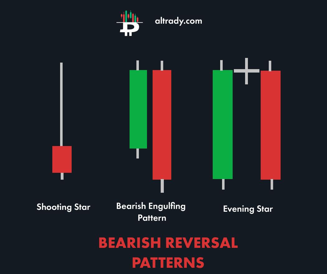 crypto trading graphs bearish reversal patterns