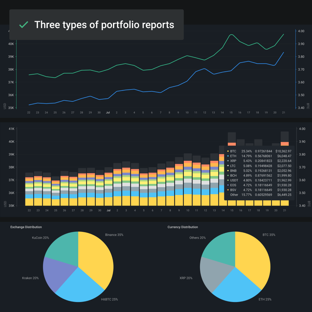 portfolio for crypto trading plaform