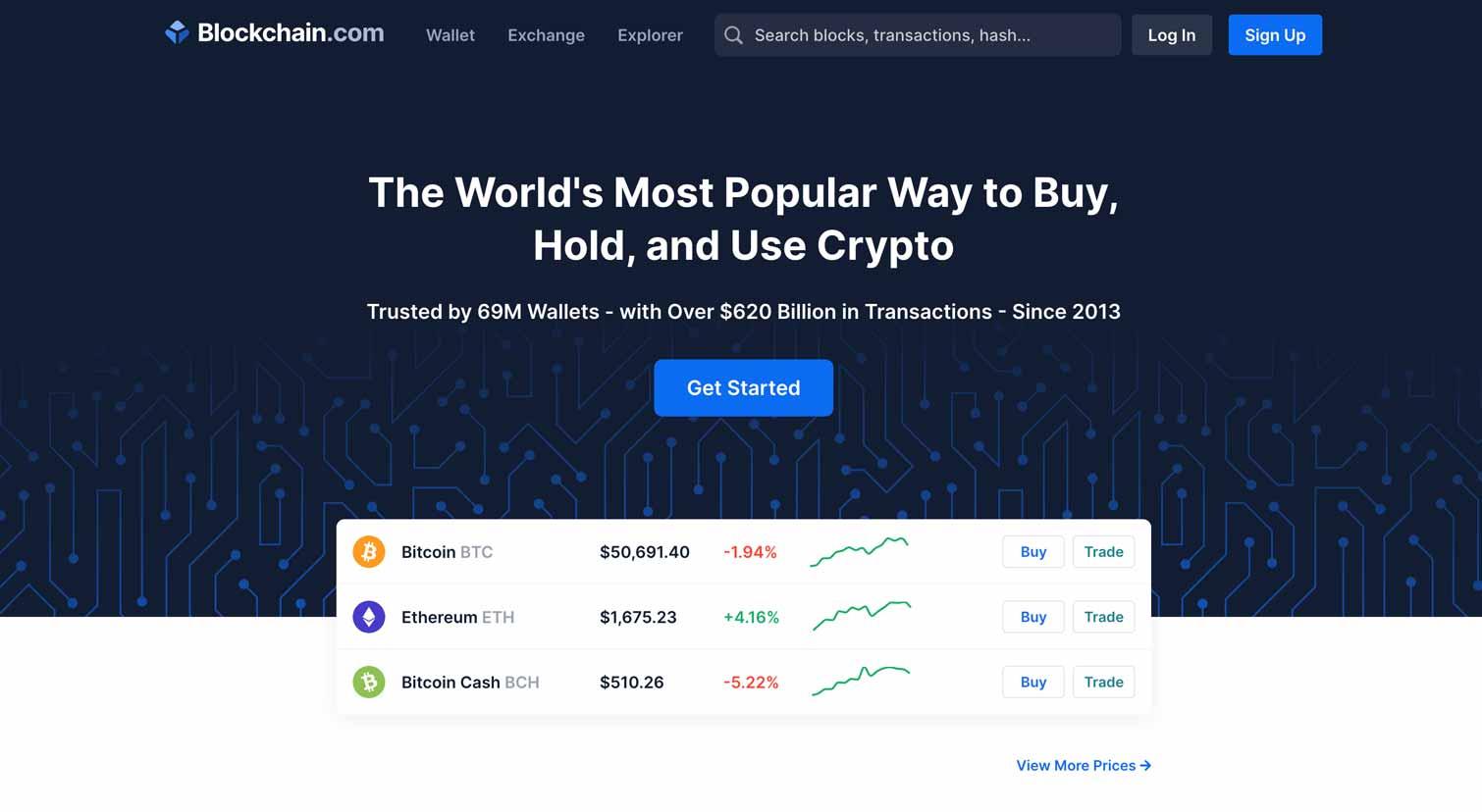 best crypto app for beginners