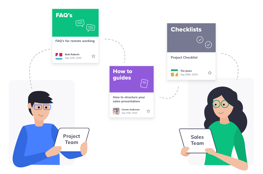 PapaerMind create FAQ's guides, checklists for your team