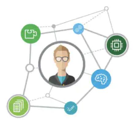 Digital HR integrator