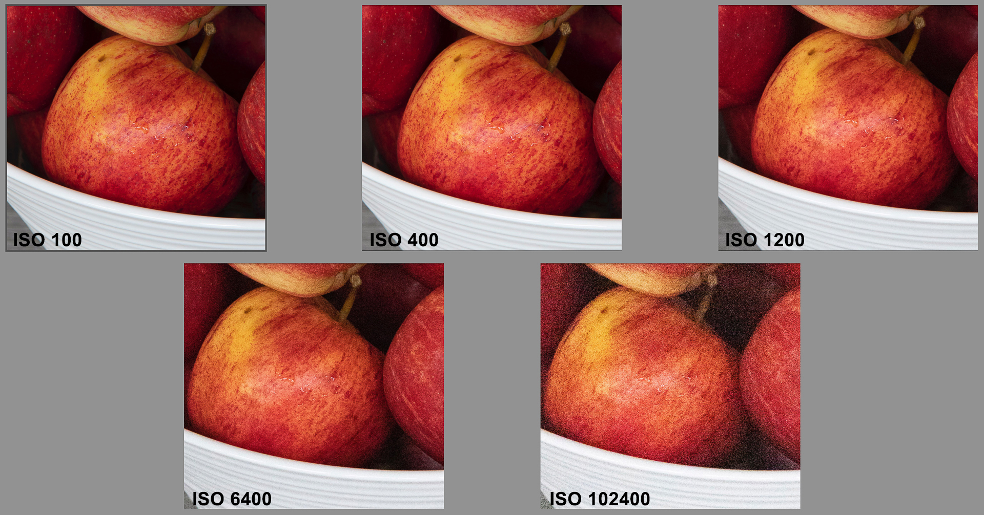 Image of an apple shown with different levels of ISO